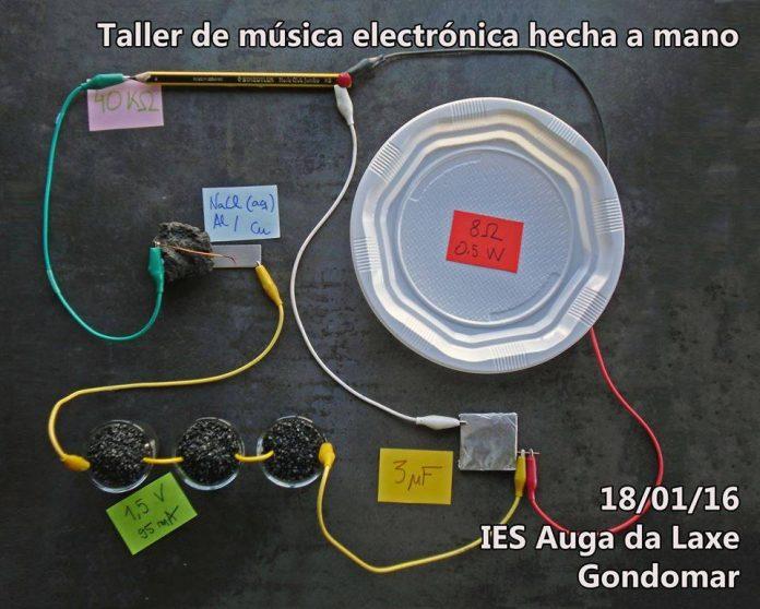 Taller de música electrónica hecha a mano en Gondomar