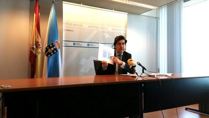 Ayudas de 1200 euros anuales a padres cuyos hijos nacieron en Galicia a partir del 1 de enero