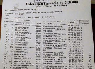 Diego Tirilonte firmó un séptimo y un cuarto puesto en su debut en Almagro con el Club Ciclista Rías Baixas de Nigrán